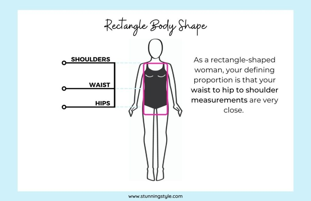 Defining characteristics for a rectangle body shape.